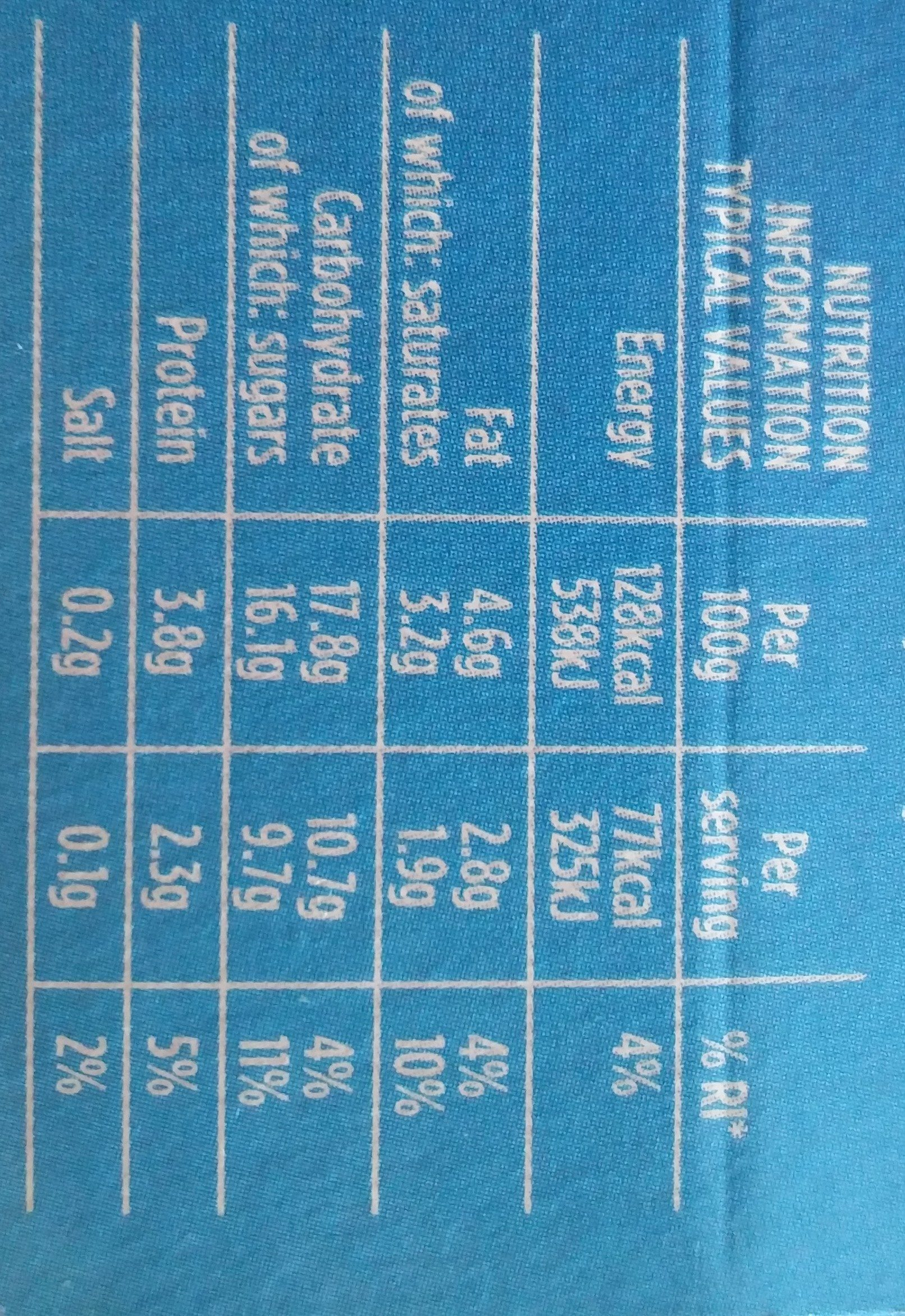 Ski lemon mousse - Nutrition facts - en