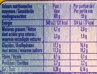 Secret de Mousse Citron (4 Pots) Offre Eco - Nutrition facts - fr