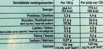 Smarties yaourt - Voedingswaarden - fr
