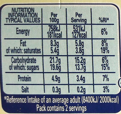 Milkybar Dessert Twinpot - Nutrition facts