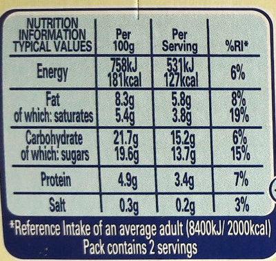 Milkybar Dessert Twinpot - Nutrition facts - en