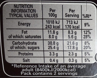 Rolo dessert - Nutrition facts