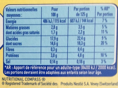 Yaourts Pâtissiers - Nutrition facts