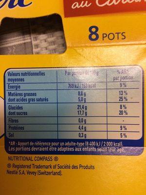 Petit Pot de Crème Caramel - Informations nutritionnelles - fr