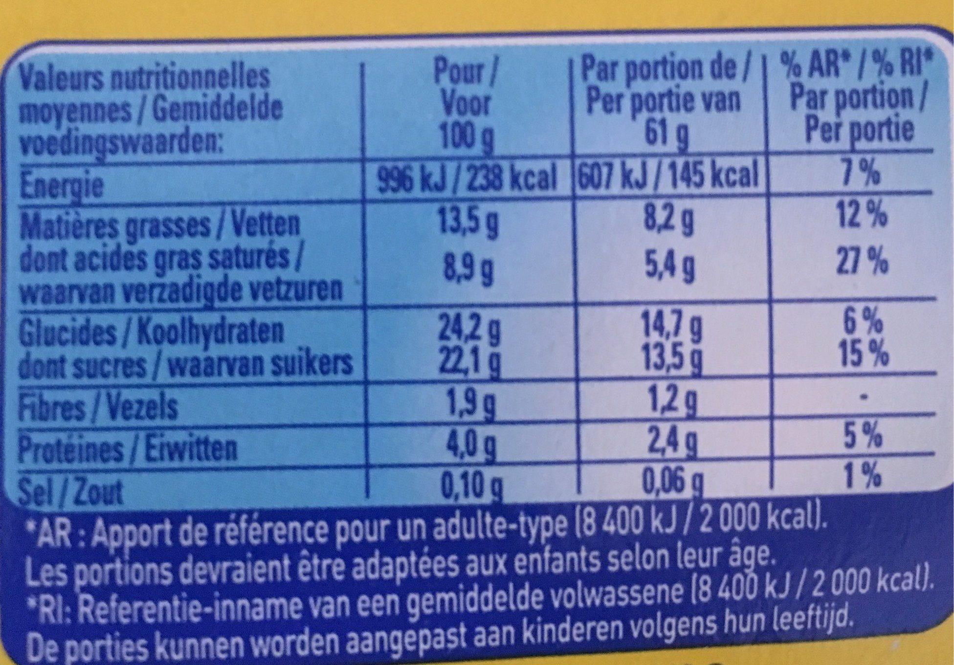 Mousse au Chocolat - Voedigswaarden