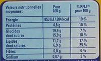 Le Petit Pot de Crème Saveur Vanille - Informations nutritionnelles