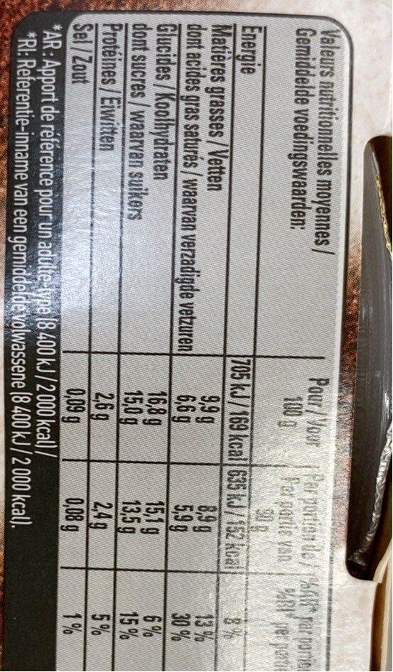 Le viennois mousse - Informations nutritionnelles - fr