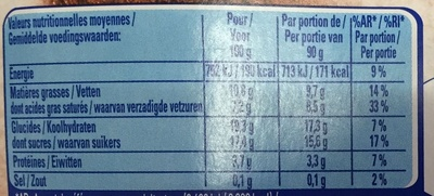 Le viennois mousse - Nutrition facts