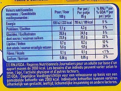 La Laitière clafoutis aux cerises - Voedingswaarden - fr