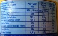 Semoule au lait - Voedigswaarden