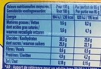 Clafoutis aux pommes façon tatin - Voedingswaarden - fr
