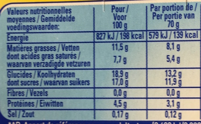Wonk - Nutrition facts