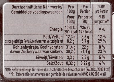 Rolo - Nutrition facts