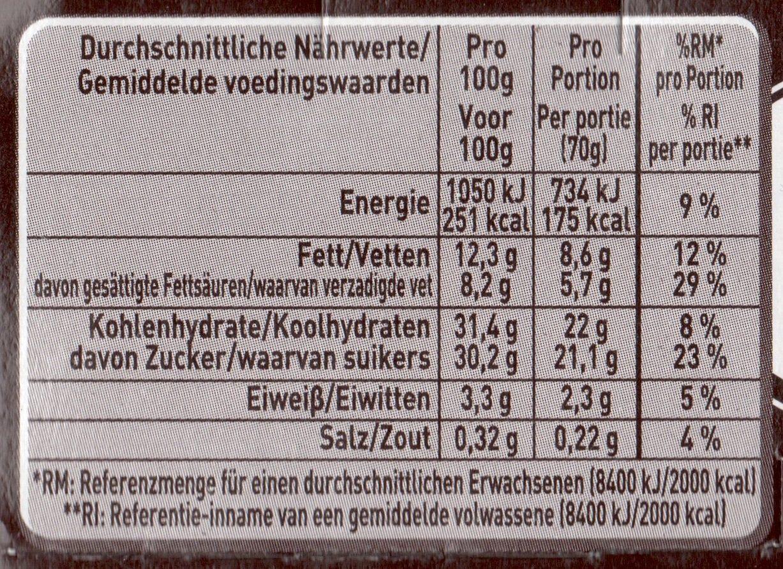 Rolo - Nutrition facts - de