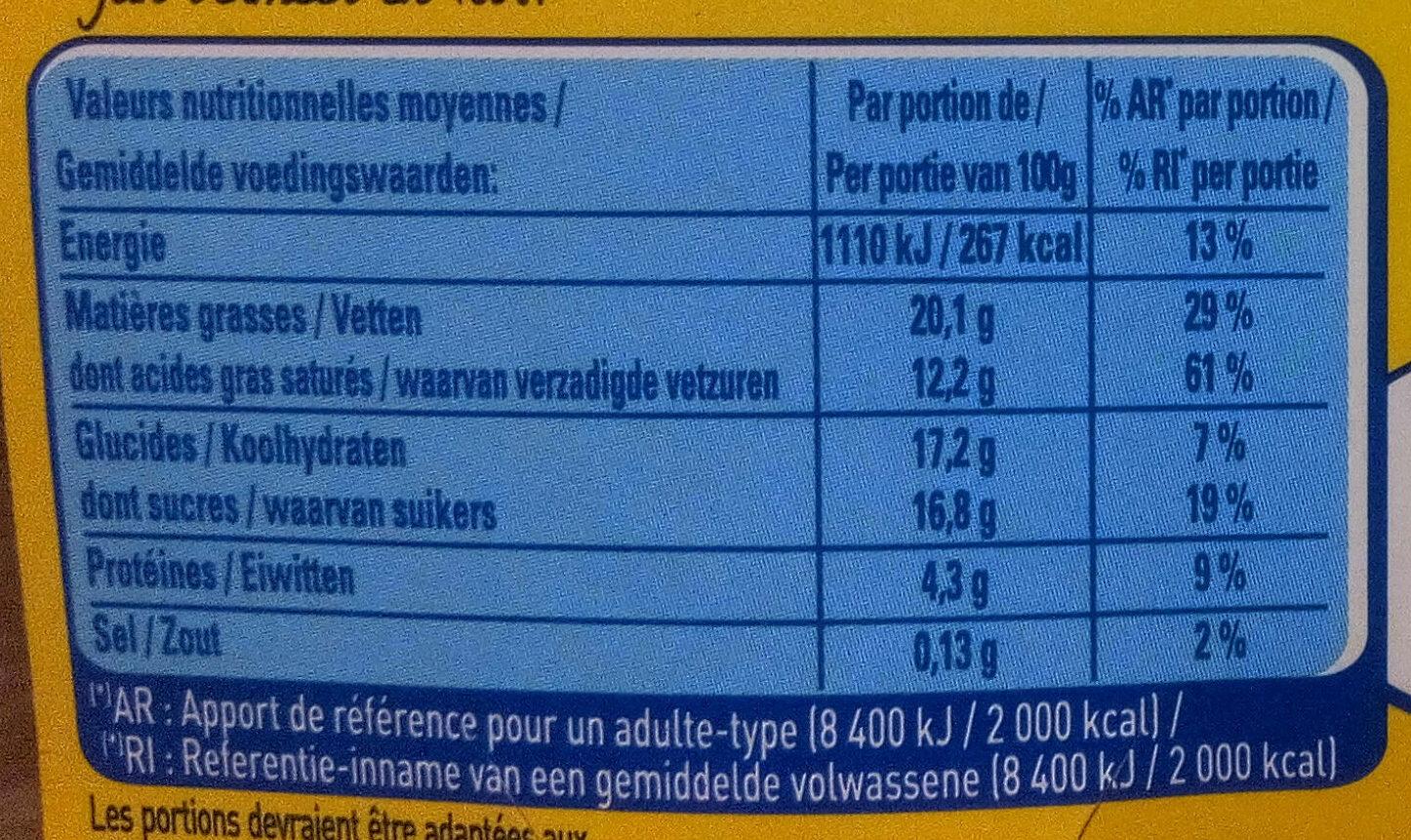 Crème brûlée - Informations nutritionnelles - fr