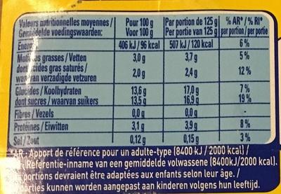 Le yaourt à la Fraise - Nutrition facts