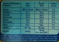 Le Yaourt, Saveur Vanille (8 Pots) - Informations nutritionnelles