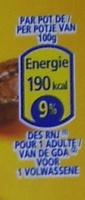 Le Petit Pot de Crème au Café (4 Pots) - Informations nutritionnelles - fr