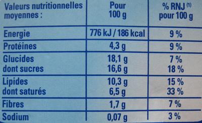 Le Petit Pot de Crème au Chocolat (8 Pots) - Informations nutritionnelles - fr