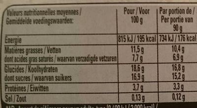 le viennois mousse - Nutrition facts - fr