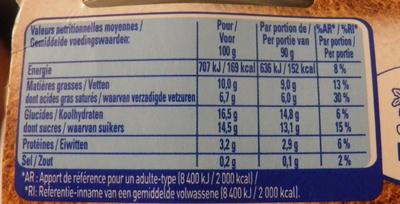 Mousse de Viennois (4 Café) - Nutrition facts - fr