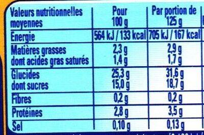 Gâteau de Riz sur lit de Caramel cuit au Four - Nutrition facts