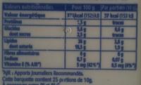 St Hubert 41 (Sel de Mer, Léger & tendre), (38 % MG) - Nutrition facts
