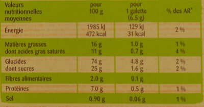 Galettes St Michel - Nutrition facts - fr