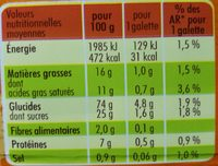 Galettes - Nutrition facts