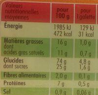 Galettes Au bon beurre - Informations nutritionnelles - fr