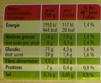Sablé de Retz - Voedingswaarden - fr