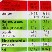 Roudo, au beurre Français - Informations nutritionnelles