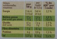 Roudor - Informations nutritionnelles - fr