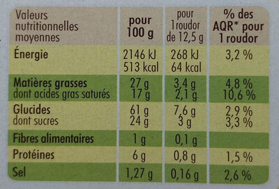 Roudor - Nutrition facts - fr