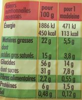 8 Madeleines Recette de Commercy - Informations nutritionnelles - fr
