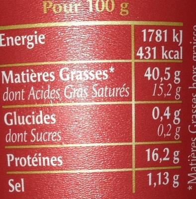 Rillettes du Mans - Valori nutrizionali - fr