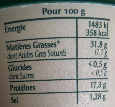 Rillettes Bio - Informations nutritionnelles