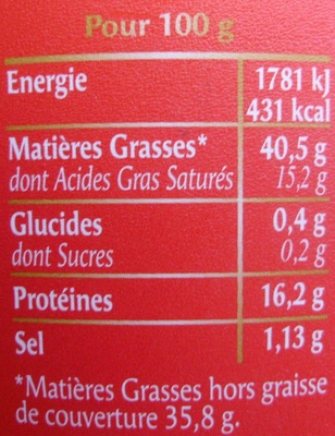 Rillettes Bordeau Chesnel Format Familial - Nutrition facts - fr
