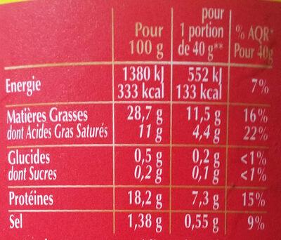 Rillettes sans graisses ajoutées - Informations nutritionnelles - fr