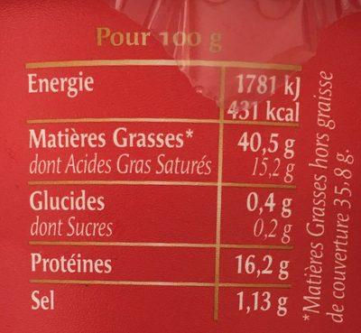 Rillettes - Informations nutritionnelles