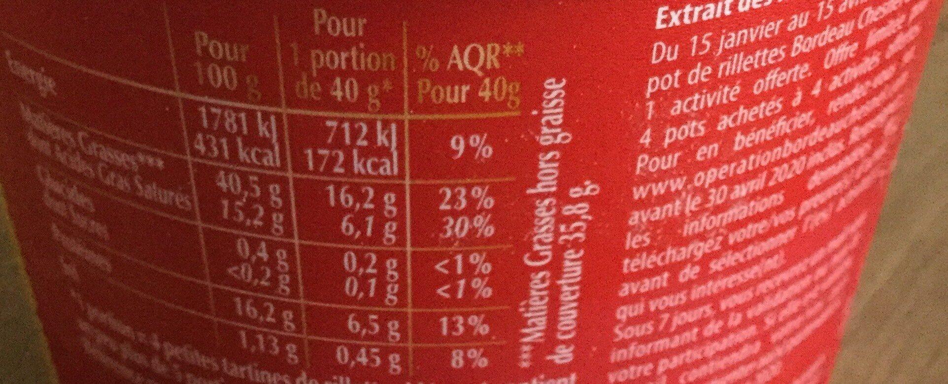 Rillettes - Informations nutritionnelles - fr