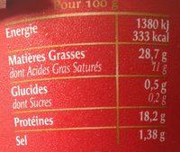 Rillettes de porc sans graisse ajoutée - Informations nutritionnelles