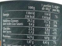 Rilettes de poulet oignons caramélisés - Informations nutritionnelles