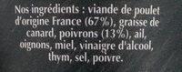 Rillettes de poulet au poivrons grillés - Ingrédients