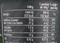 Rillettes de poulet au poivrons grillés - Informations nutritionnelles