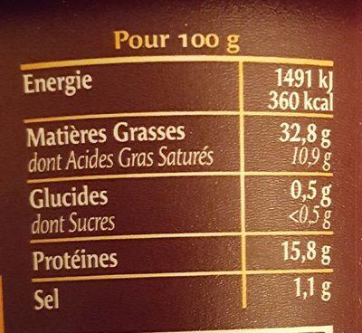 Rillettes d'oie - Informations nutritionnelles