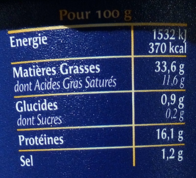 Fines rillettes Canard - Informations nutritionnelles