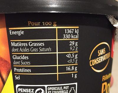 Rillettes de poulet roti bordeau chesnel 220g offre decouverte - Informations nutritionnelles