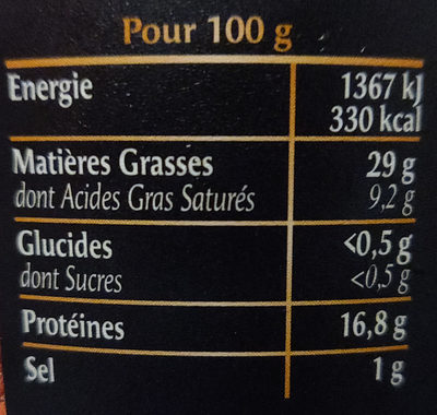 Rillettes poulet rôti en cocotte - Nutrition facts
