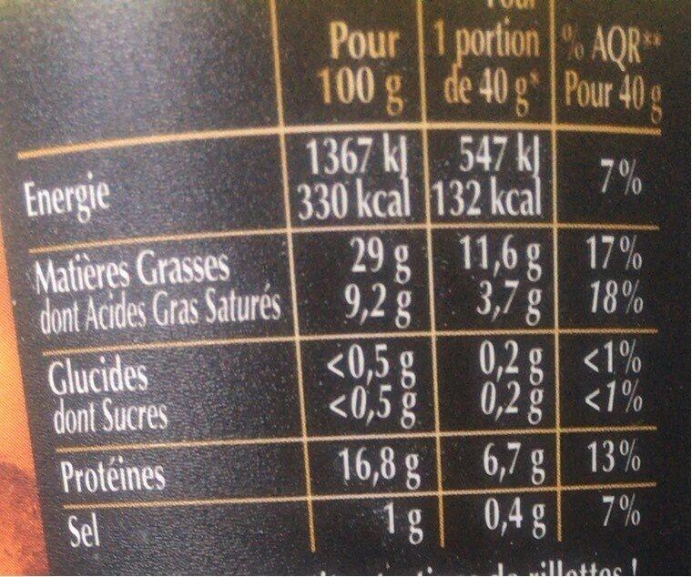 Rillettes poulet rôti - Informations nutritionnelles - fr